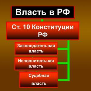 Органы власти Нижнего Новгорода
