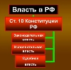 Органы власти в Нижнем Новгороде